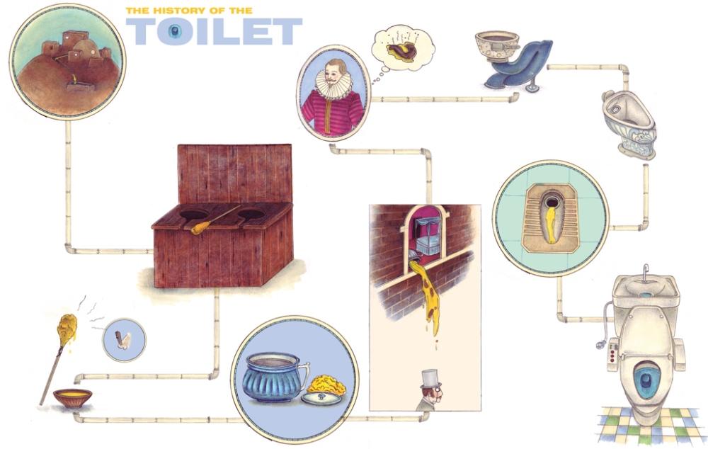 Toilet Timeline RGB