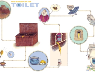 History Of The Loo