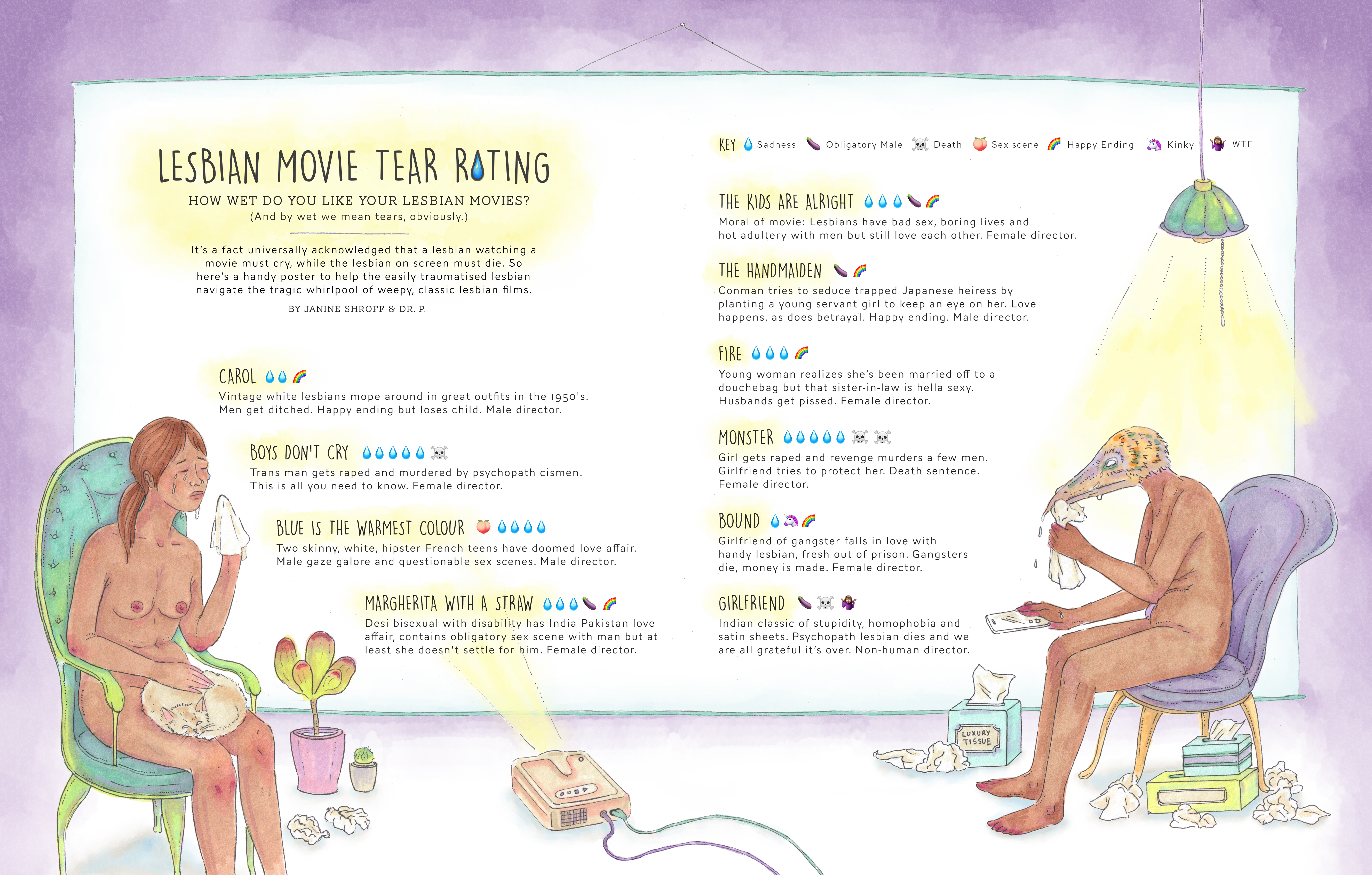 Lesbian Movie Tear Rating v4. Final High res